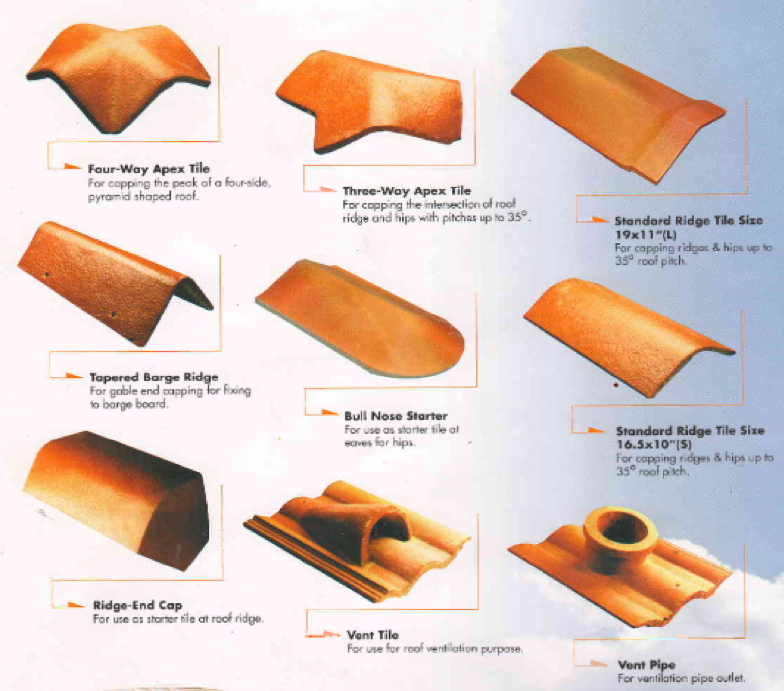 Concrete Interlocking Roofing Tiles Cinle Group Of Companies